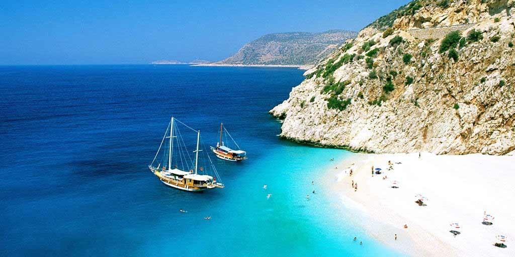 Turkey | Location
